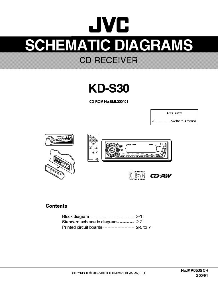 jvc kd s30 service manual download schematics eeprom repair info rh elektrotanya com jvc kd s32 manual jvc kd s36 manual