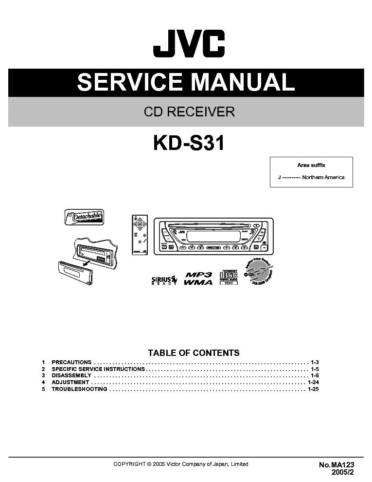 jvc kd s871r kd s723r kd 721r service manual download schematics rh elektrotanya com jvc kd s29 manual free jvc kd s36 manual
