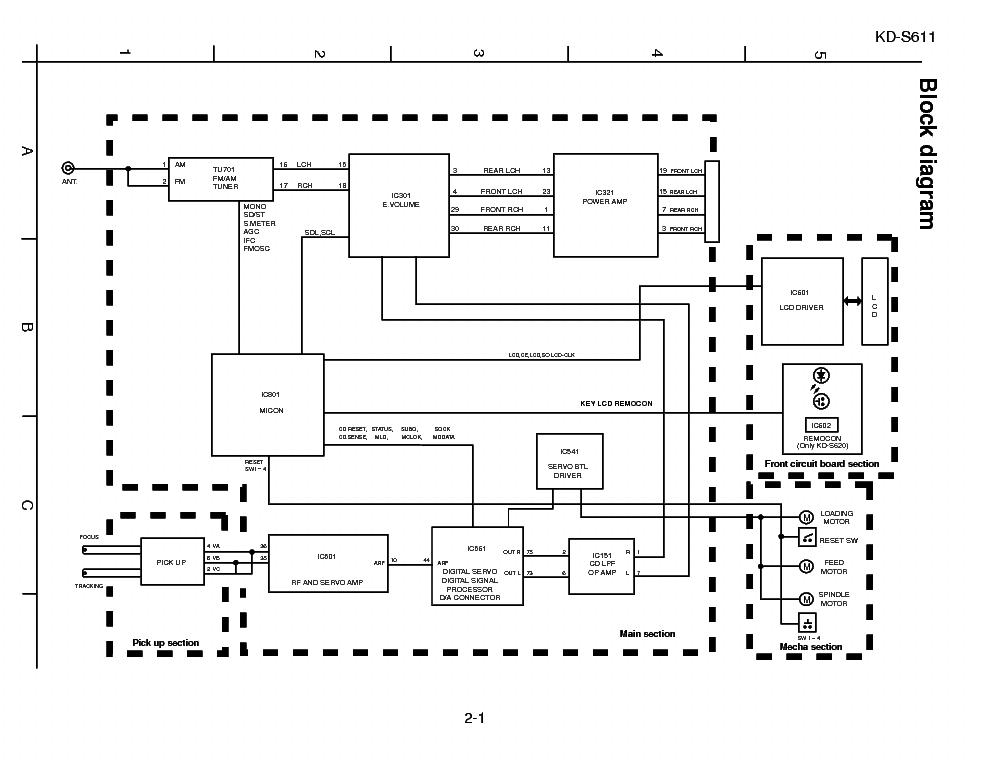 PHILIPS 5400 jvc kd g337
