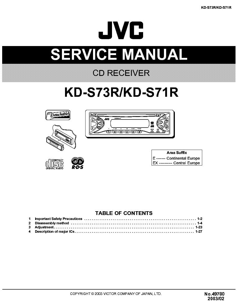 JVC SR- DVM600U Instructions Manual