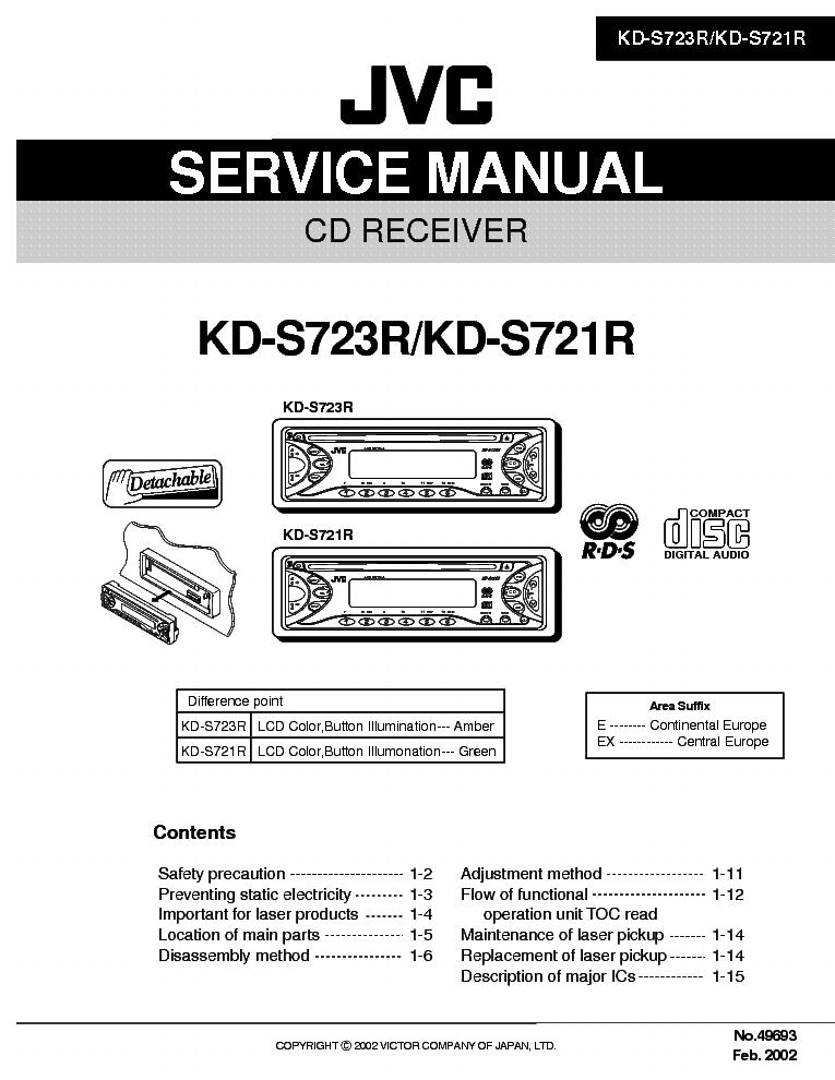 jvc kd g wiring diagram wiring diagram and schematic jvc head unit remote wire sub problem help cliosport jvc kd s575