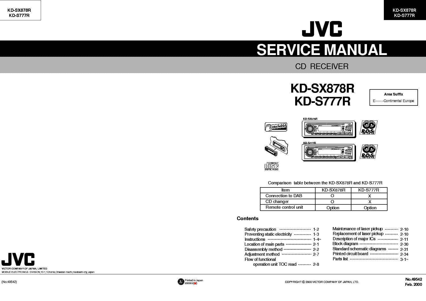 JVC KD-S777R SX878R SM service manual (1st page)