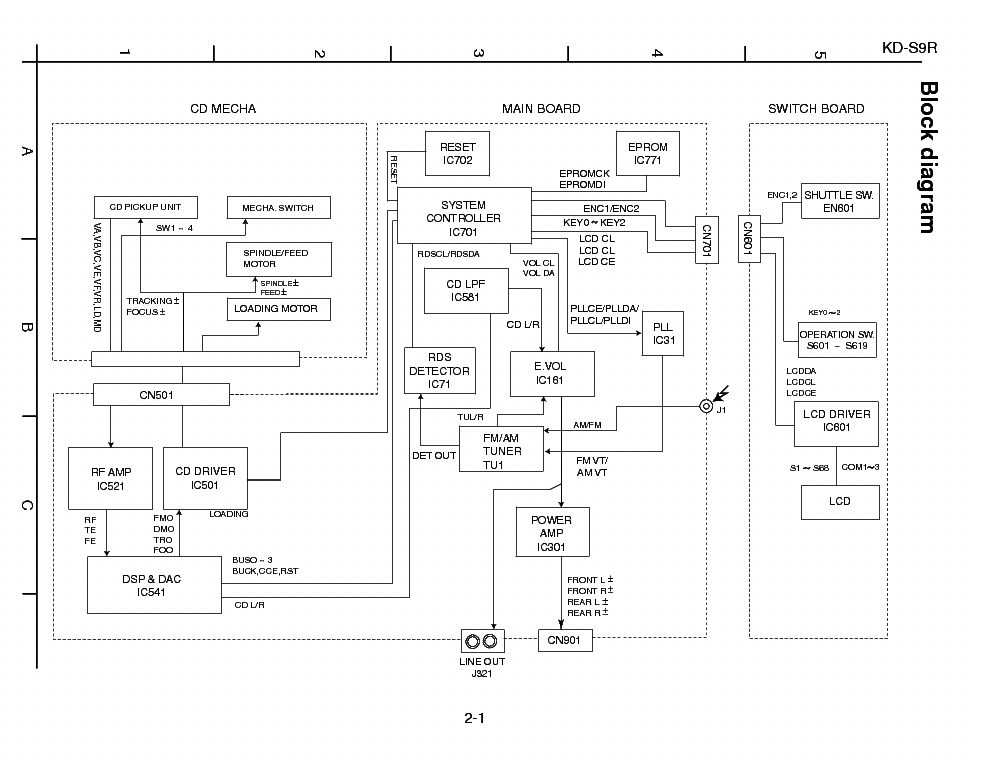 jvc car audio wiring diagrams