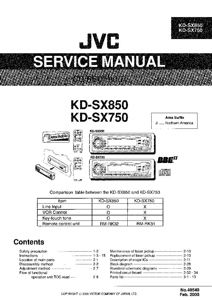 JVC    KDSX750 Service    Manual    download     schematics     eeprom