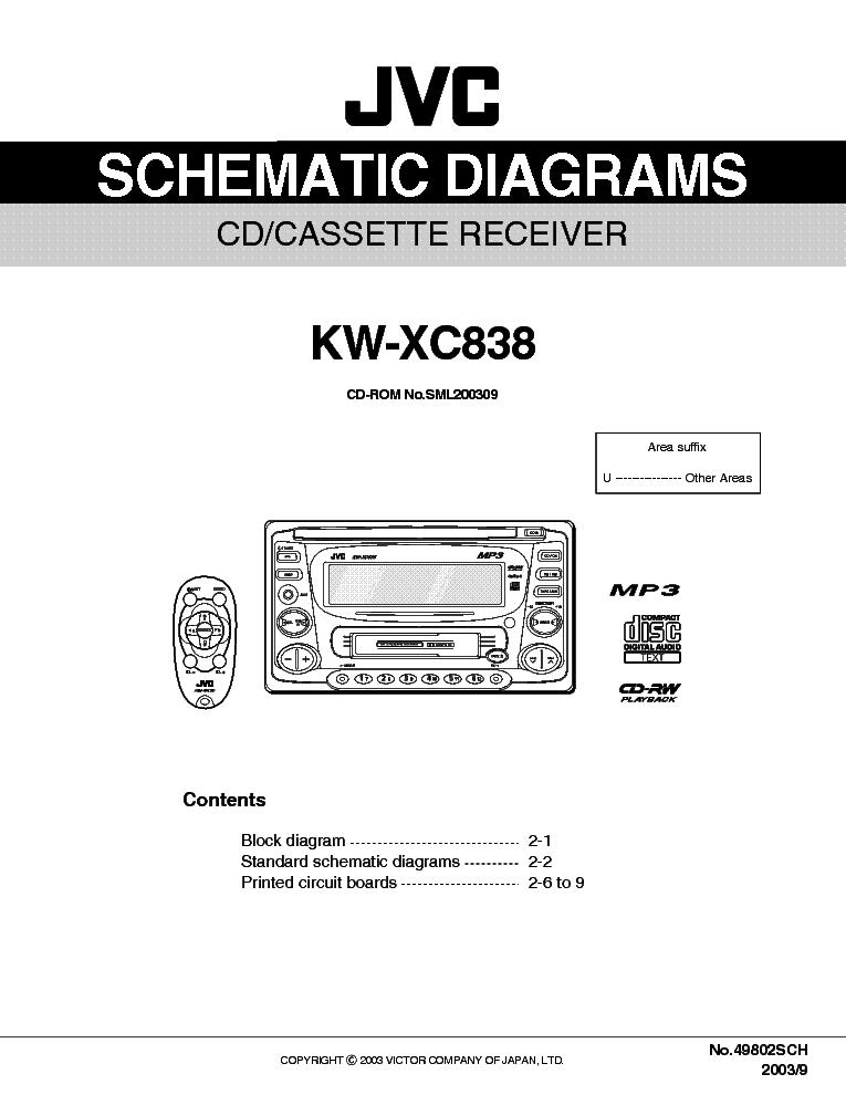 JVC KW - XC838. JVC KW-XC858.
