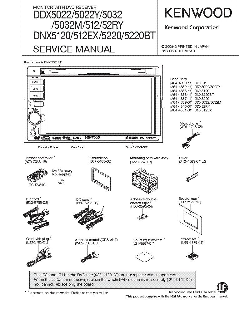 Wiring Diagram Kenwood Ddx372bt Usb To Ps2 Wiring Diagram 7gen Nissaan Nescafe Jeanjaures37 Fr