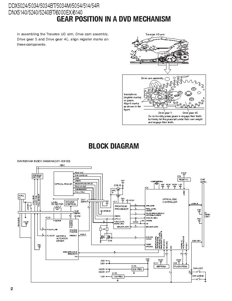 kenwood dnx5140 user manual