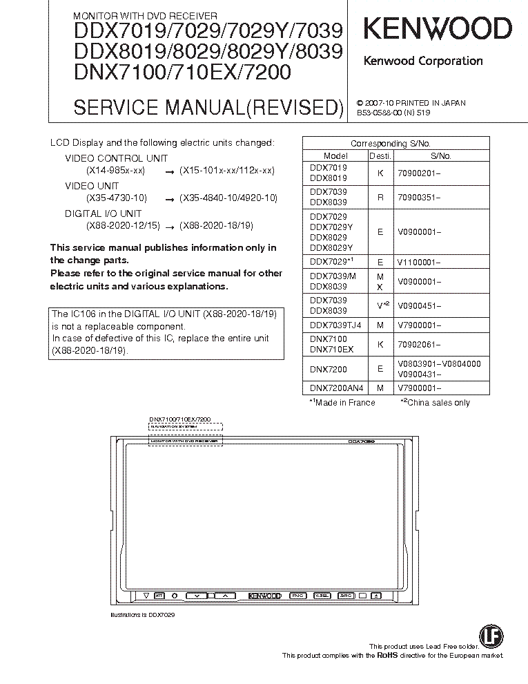 Kenwood Home Stereo Wiring Diagram : Kenwood ddx wiring diagram images