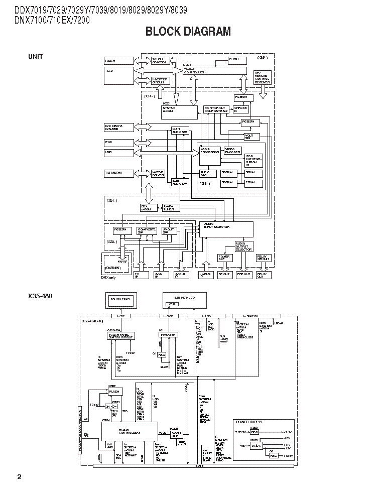 Kenwood Ddx7019 Wiring Diagram from elektrotanya.com