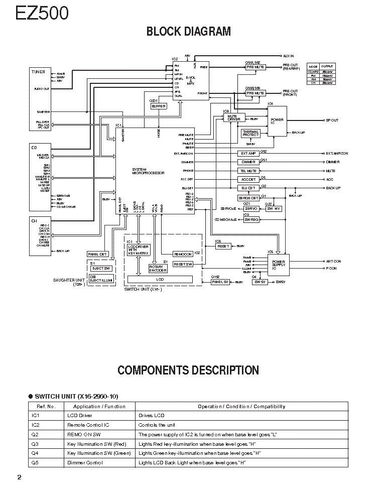 Wiring Diagram Kenwood Ez500. . Wiring Diagram on