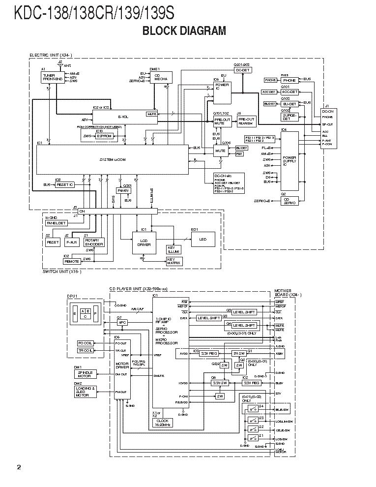 30 kenwood kdc 138 wiring diagram