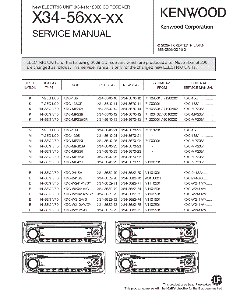kenwood wiring diagram kdc 138 schematics and wiring diagrams kenwood wire diagram wiring harness kenwood stereo wiring diagram