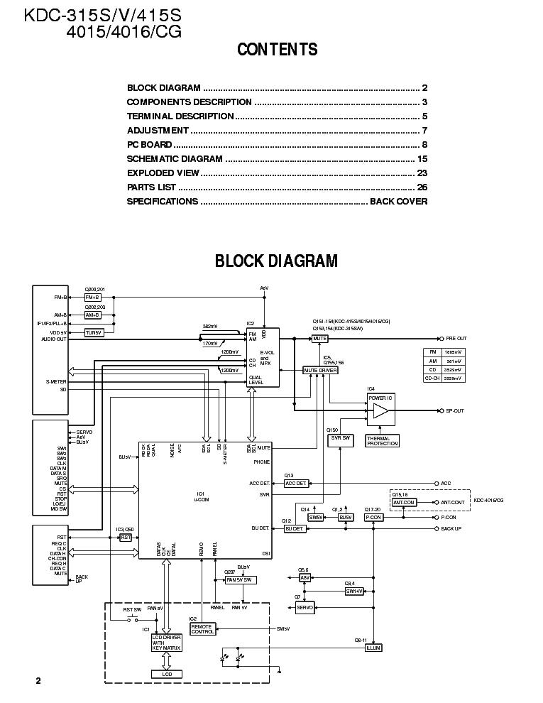 kenwood kdc 315s wiring diagram  1992 caprice 5 7 engine