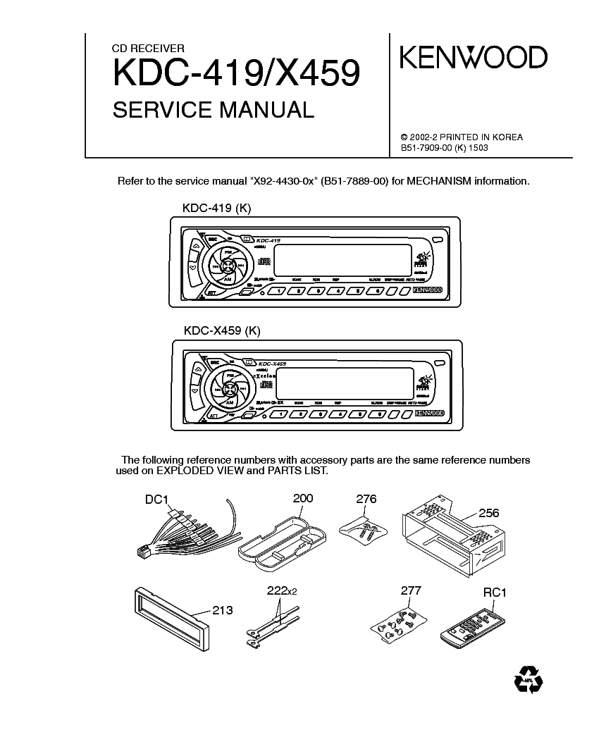Kenwood Kdc 419 Ichimoku Settings For Intraday Trading Ddx419 Car Stereo Wiring Diagrams