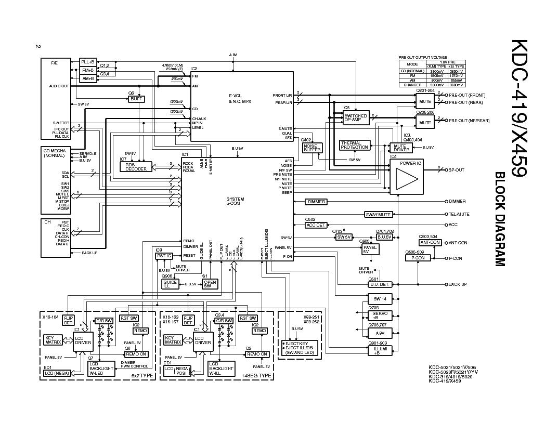 Kenwood Kdc 215s Wiring Wiring Harness Wiring Diagram Wiring