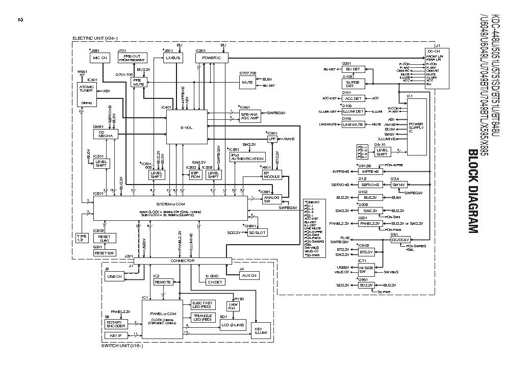 Kenwood Kdc X595 Wiring Diagram from elektrotanya.com