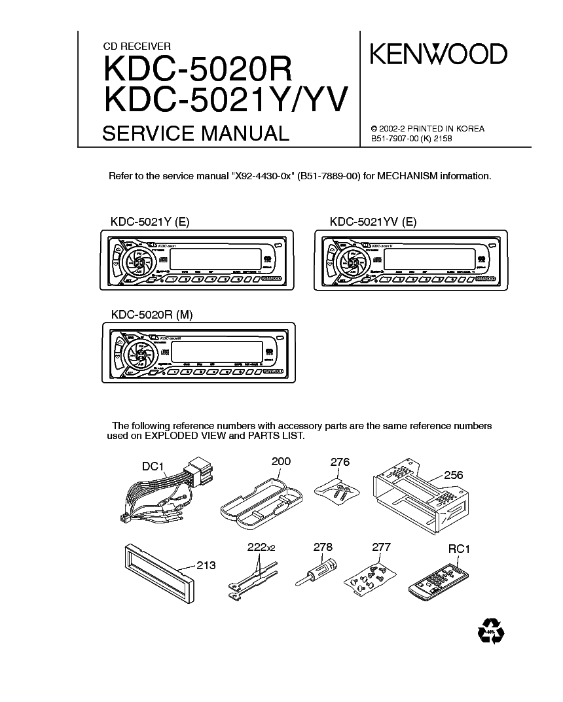 Kdc 516s
