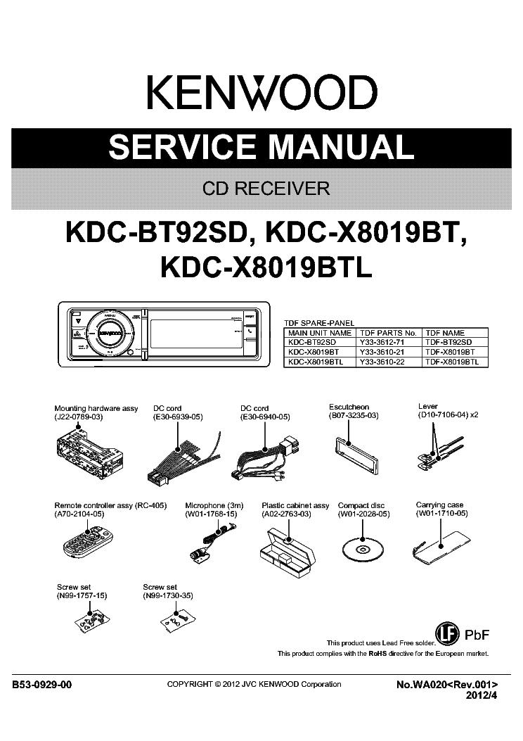 Kdc 6021 manual