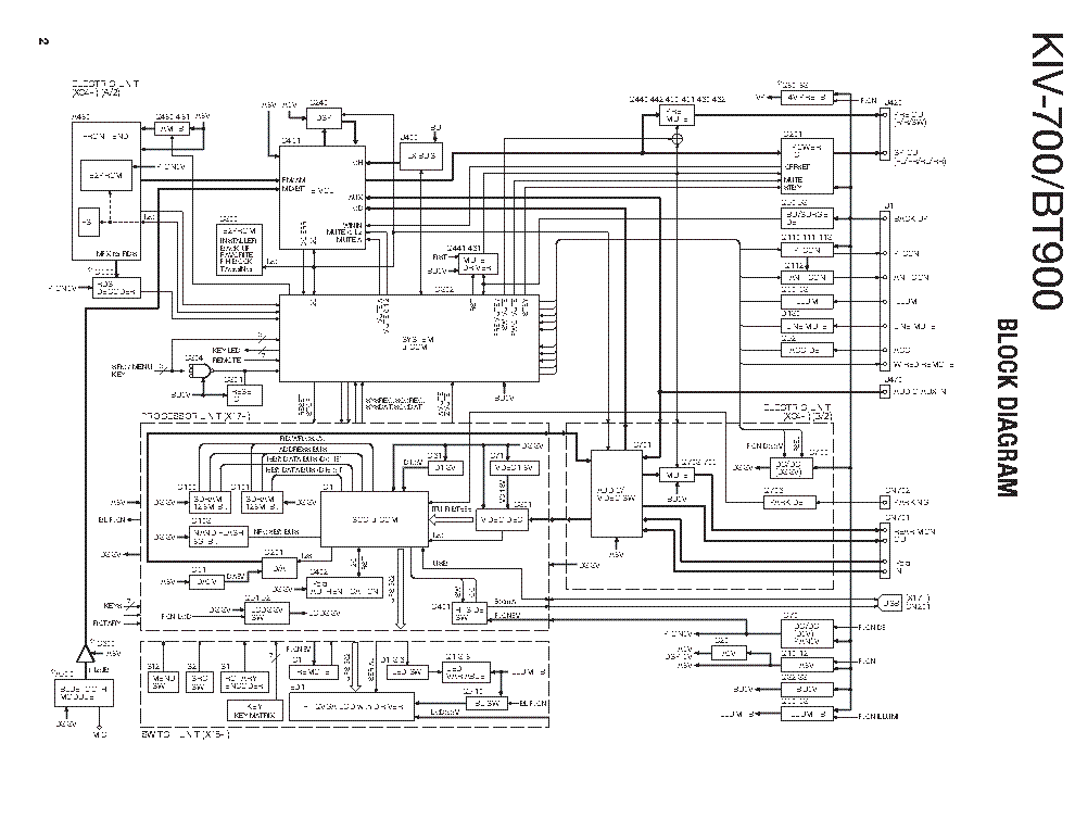 Kenwood Bt Wiring Diagram on clarion wiring diagram, jensen wiring diagram, panasonic wiring diagram, apple wiring diagram, reading wiring diagram, jl audio wiring diagram, nissan maxima audio wiring diagram, sony wiring diagram, jvc wiring diagram, hayward wiring diagram, concord wiring diagram, ge wiring diagram, jackson wiring diagram, columbia wiring diagram, samsung wiring diagram, lincoln wiring diagram, rca wiring diagram, pioneer wiring diagram, fisher wiring diagram, alpine wiring diagram,