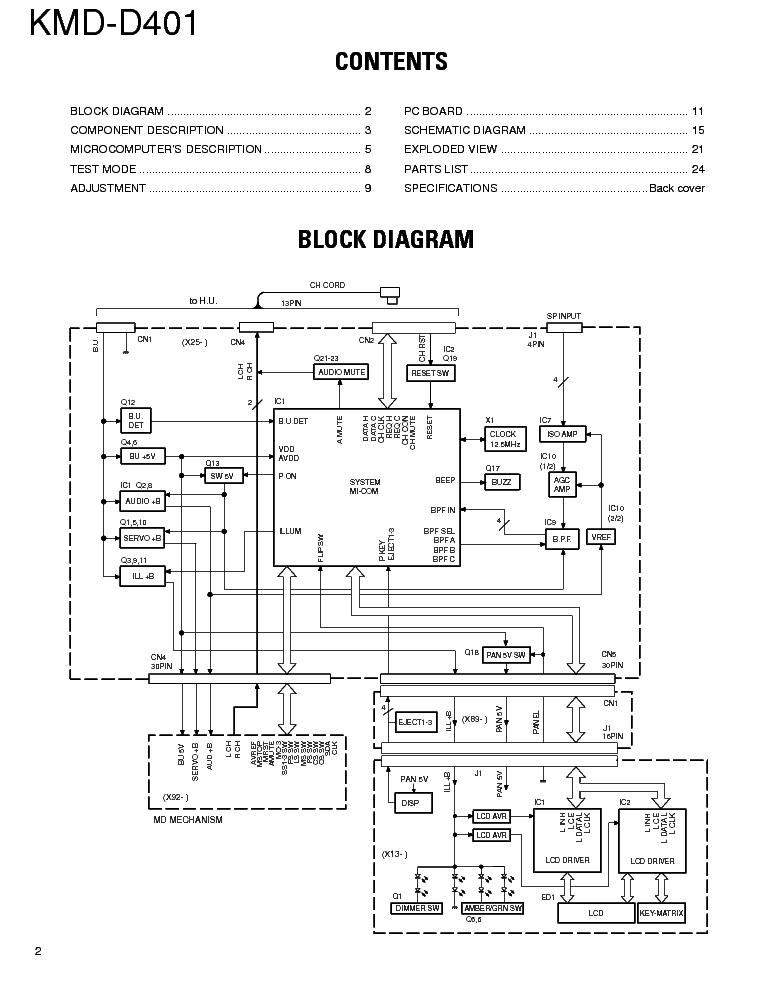 Kenwood Kmd D401 Service Manual Download Schematics Eeprom Repair