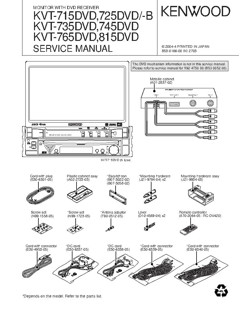 Kenwood Kvt 815dvd Wiring Diagram - Wiring Diagrams on