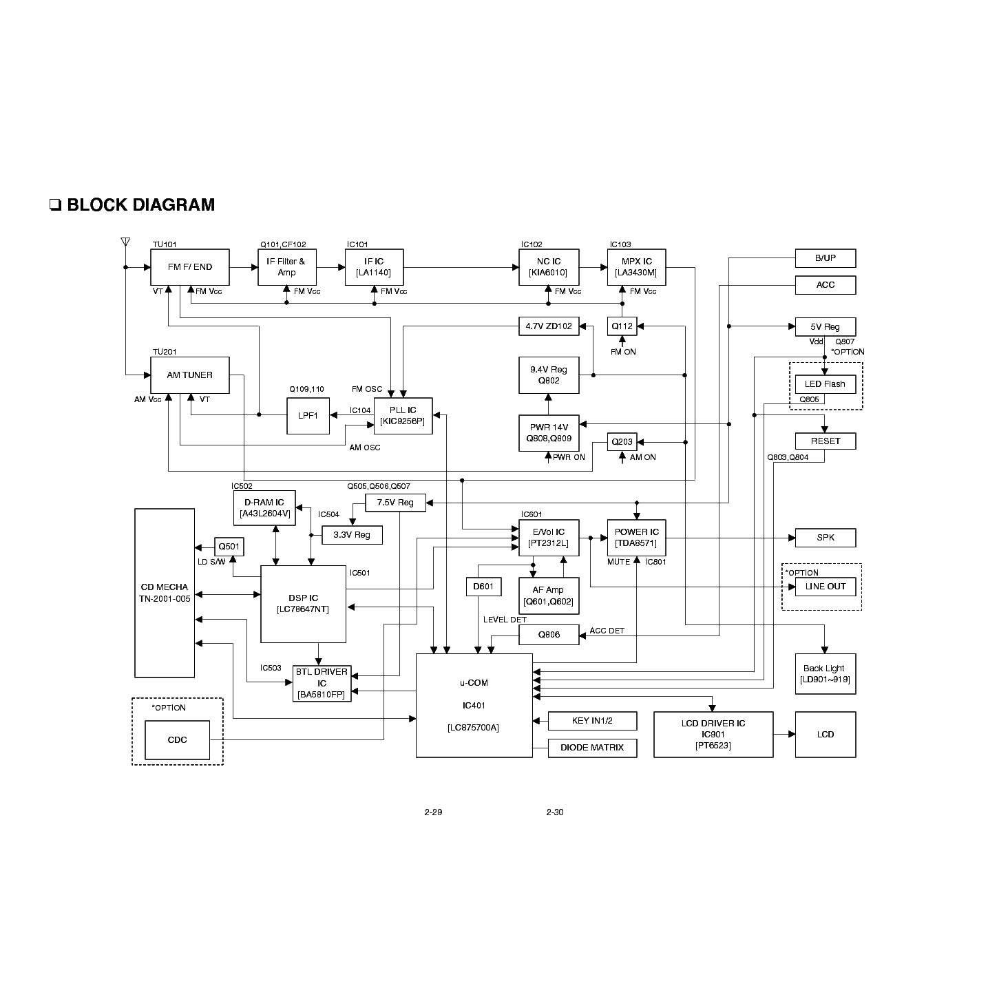 LG TCH-700,TCH-710 service manual (1st page)