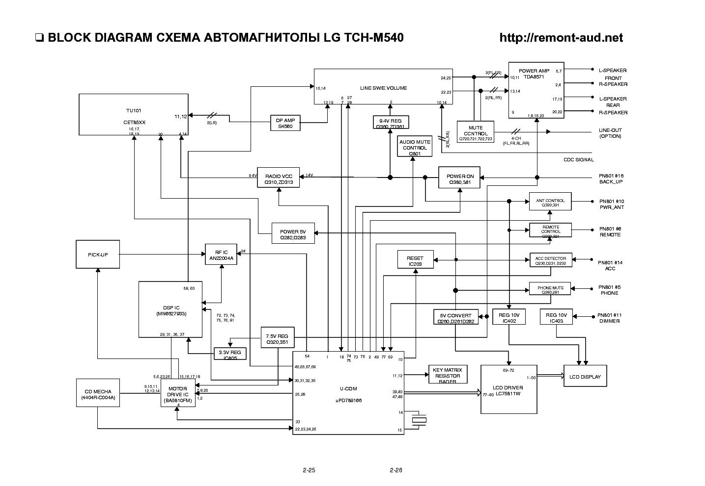 Verena вязание схема вязания 22