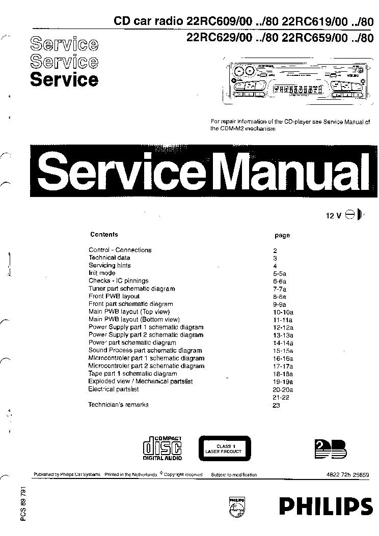 Service Manual philips Pm3264