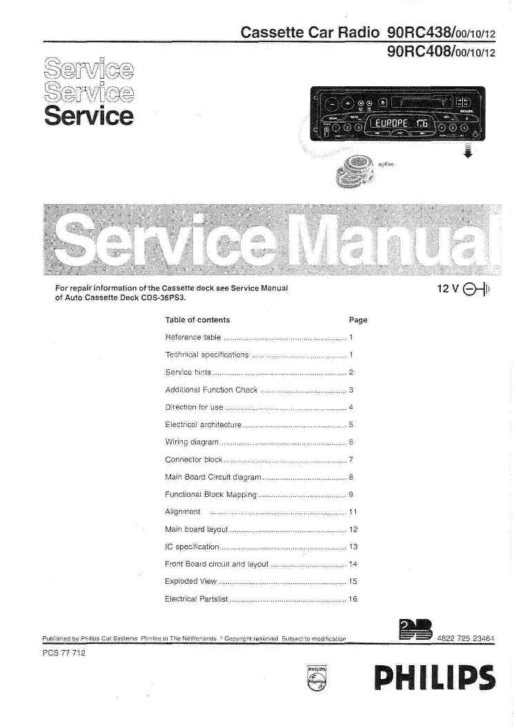 philips car400 22dc396 75 service manual download schematics rh elektrotanya com Heating's PDF User Manuals and Brochures Manuals in PDF