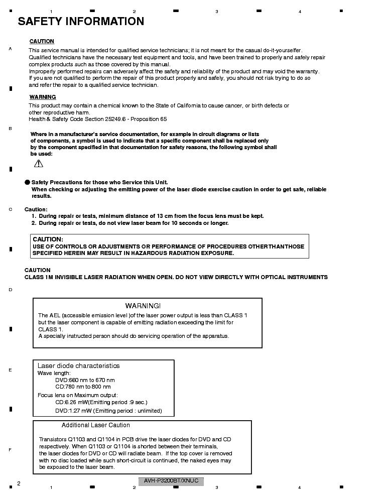 pioneer avh-p3200bt p3200dvd p3250bt p3250dvd sm service manual (2nd page)