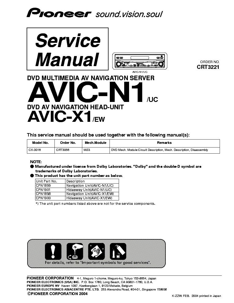 инструкция pioneer avic x1bt
