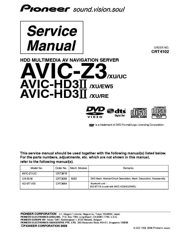 PIONEER AVIC Z3 HD3II CRT4102 SM Service Manual download
