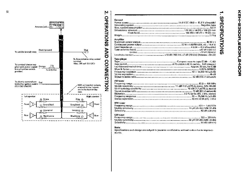 PIONEER CRT1782-KEH-2300-KEH-2100-KEH-2400 Service Manual