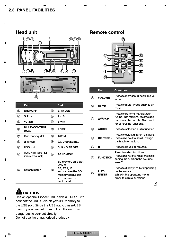 PIONEER DEH-4280SD CRT4505 CAR AUDIO service manual (2nd page)
