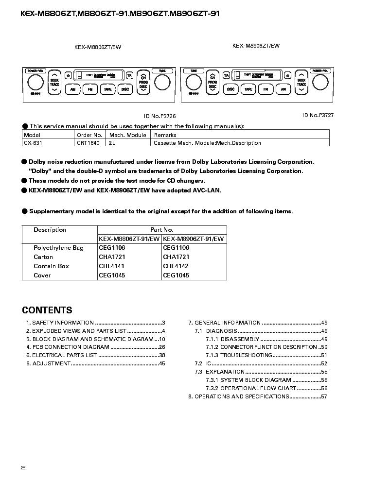 PIONEER LEXUS LX470 KEX-M8806 M8906 CRT2546 Service Manual