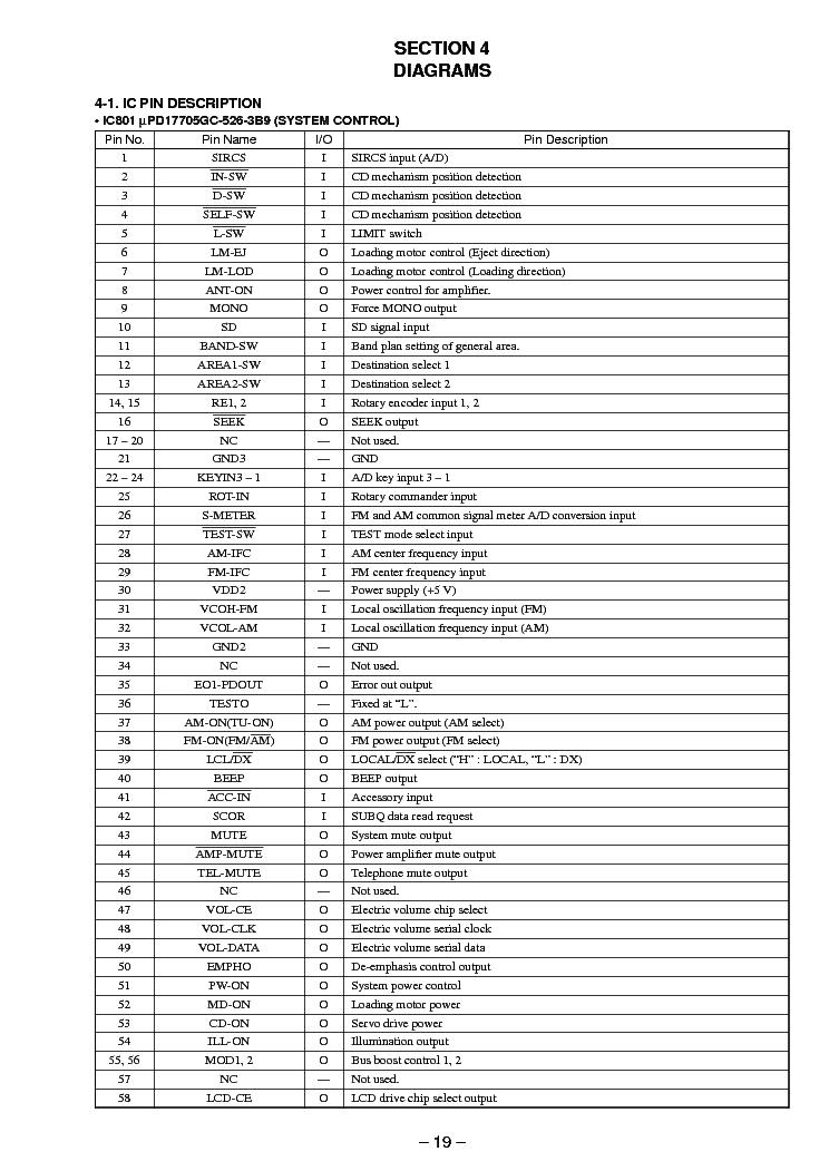Sony Cdx 4180 Sch Service Manual