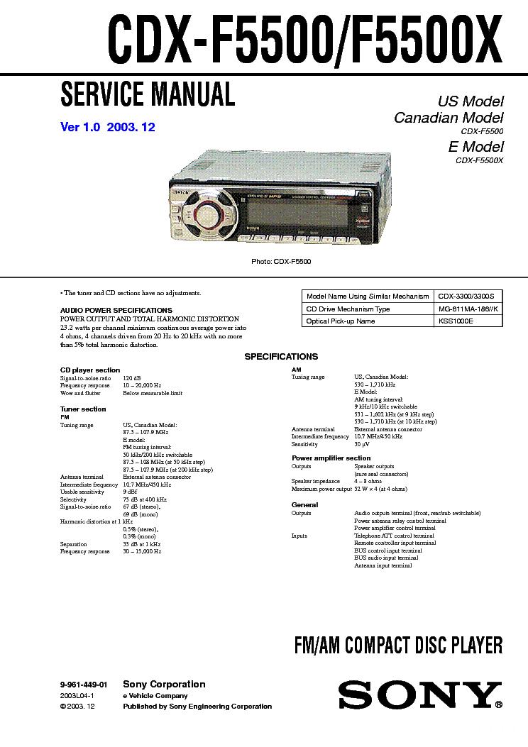 Sony cdx gt35u wiring diagram automotive wiring diagrams.