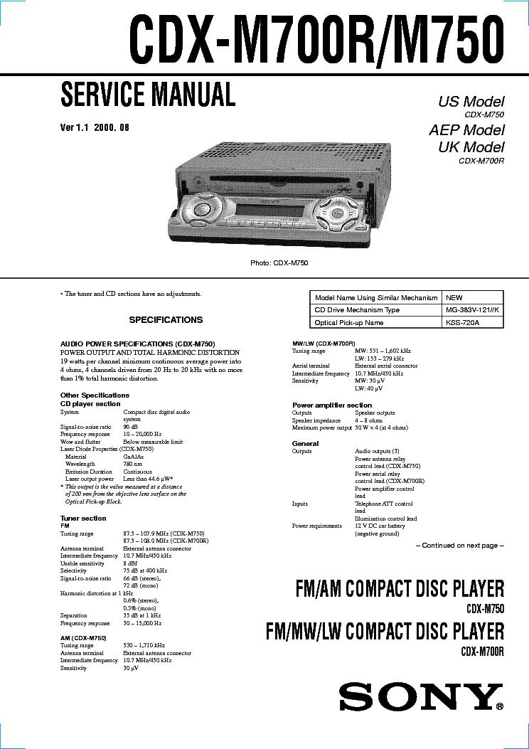 Fine Sony Xr 2100 Wiring Diagram Festooning - Schematic Diagram ...