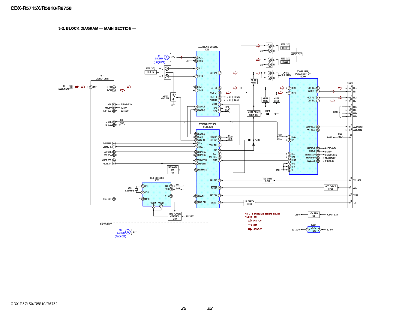 Sony Cdx Gt35u Wiring Diagram 29 Images Marine Audio R5715pdf 1 Stereo And Schematic Gt35uw