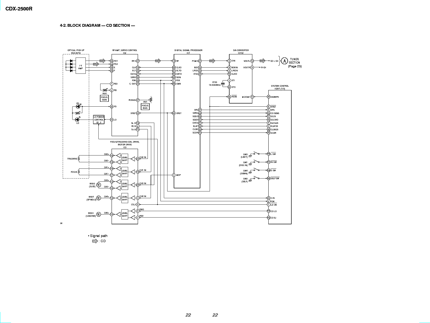 sony car stereo wiring diagram cdx m8815x sony cdx 2500r service manual download, schematics, eeprom ... quick connect sony car stereo wiring diagram
