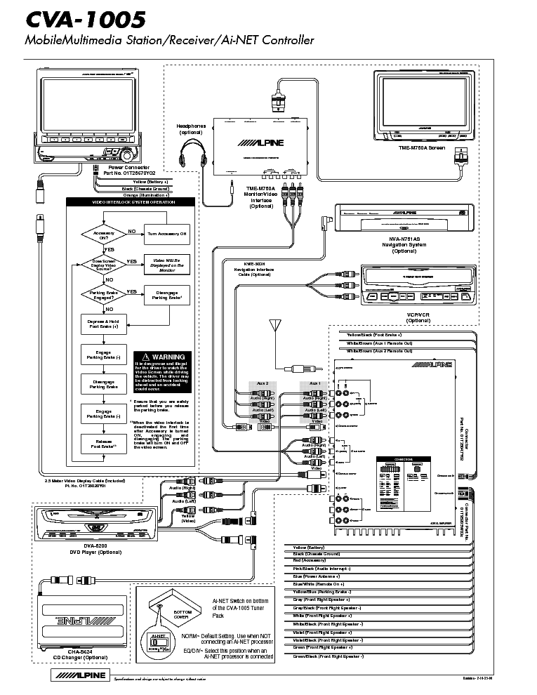 Alpine Iva D310 Wiring Diagram
