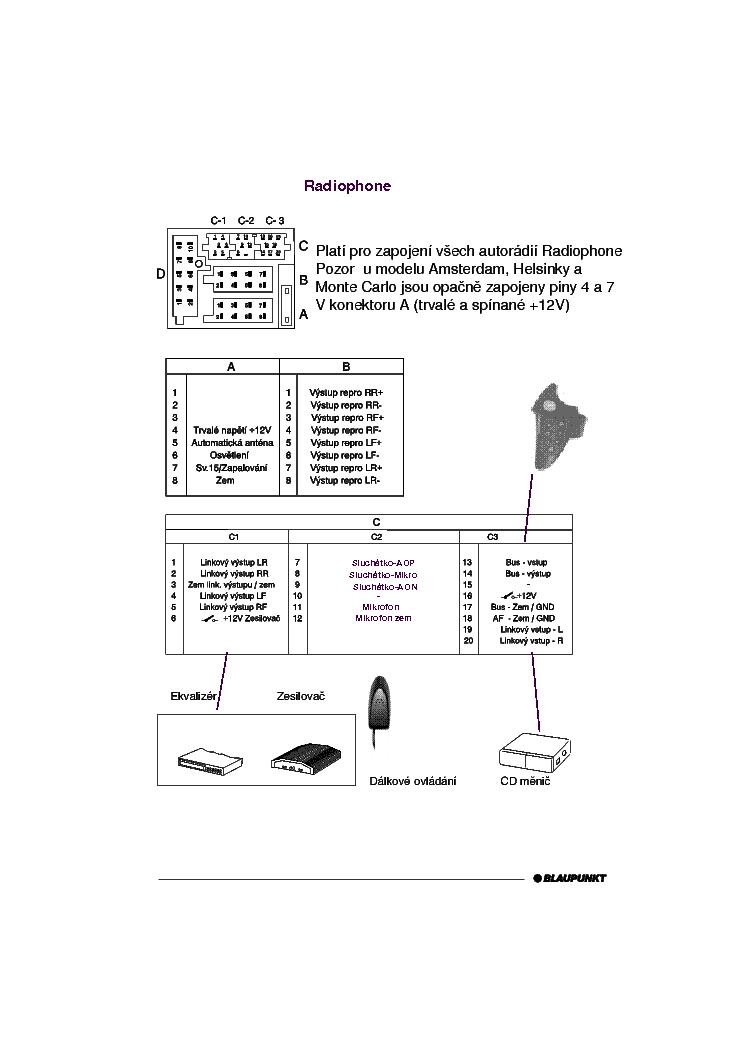Blaupunkt Sc202 Manual Pdf