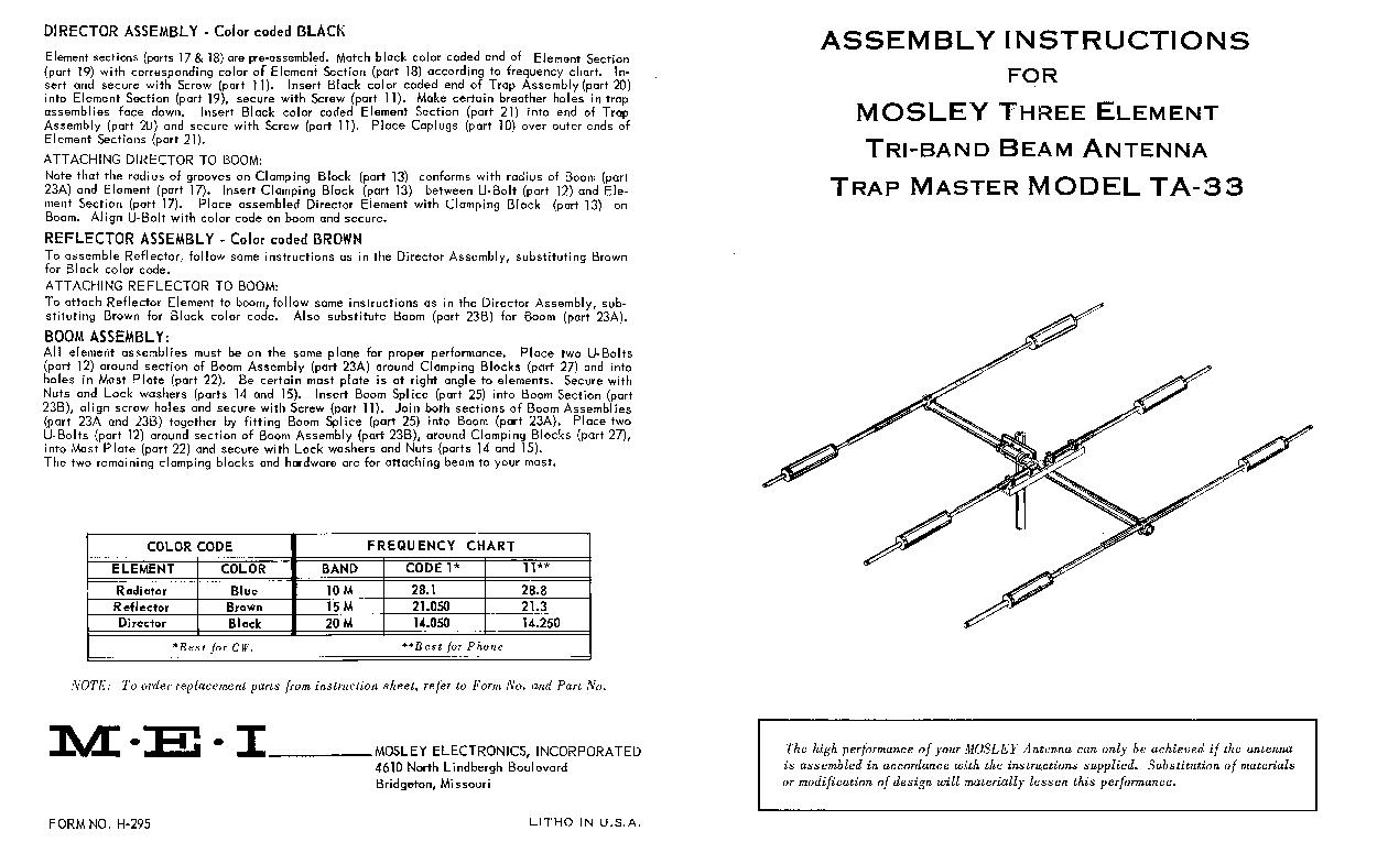 MOSLEY MOSLEY TA-53-M 10-12-15-17 AND 20 METER BEAM ANTENNA