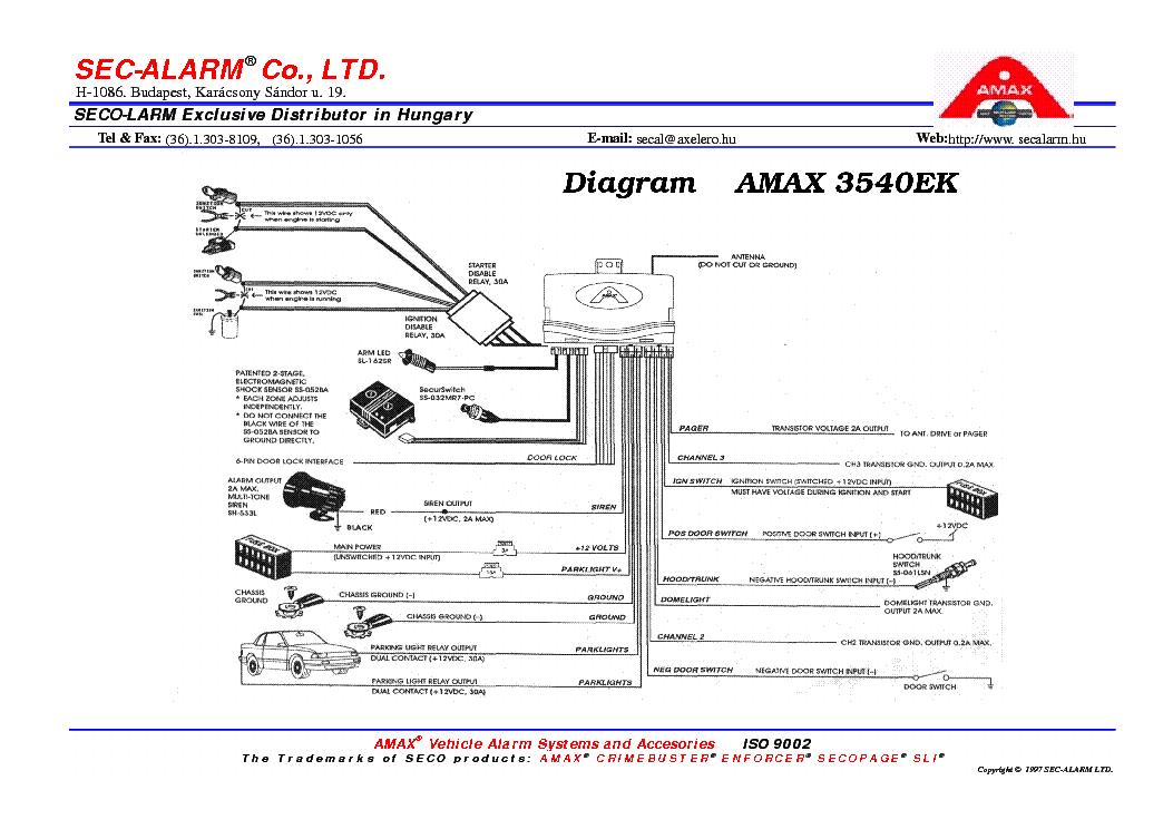 amax 3540ek writting service manual (1st page)