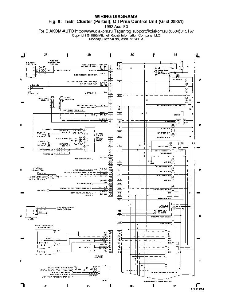 audi 80 wiring diagram pdf audi wiring diagrams audi 80 fopanel olajnyomas 1992 pdf 1 audi wiring diagram pdf