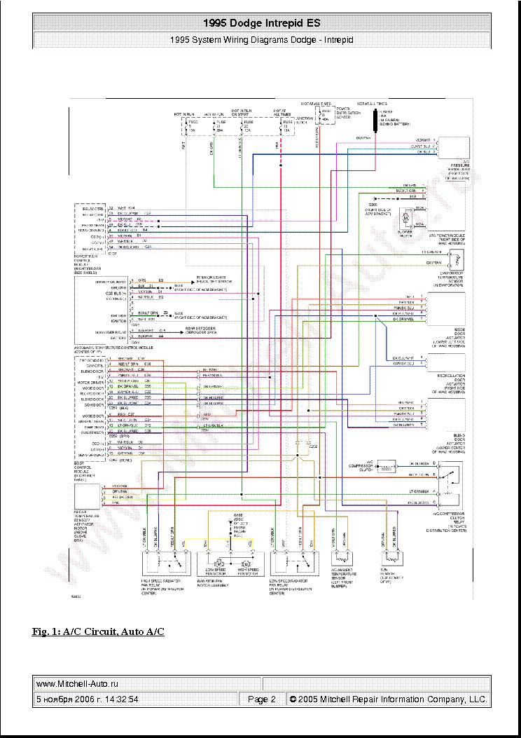 Diagram Diagram Free Dodge Intrepid Wiring Diagram Full Version Hd Quality Wiring Diagram Respiratorysystemdiagram Potrosuaemfc Mx