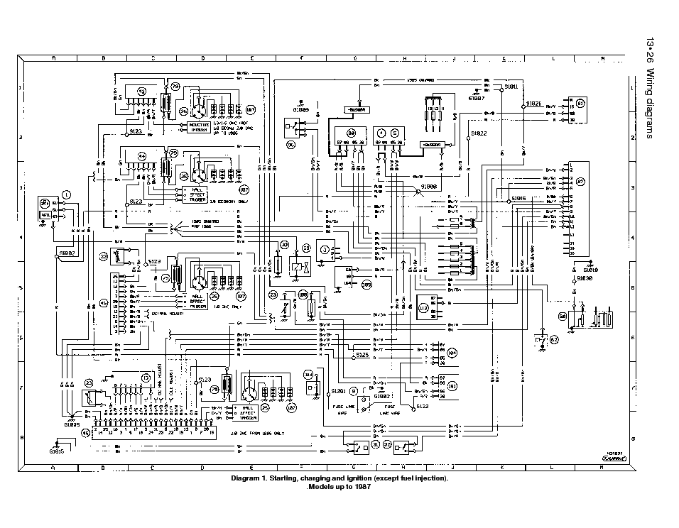 ford escort sierra orion 1987 wiring diagrams service ... 2005 ford explorer fuse box free download ford mustang fuse diagram free download #4