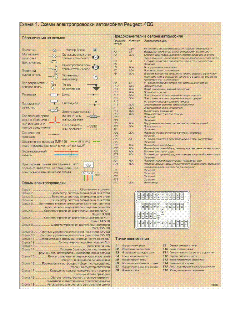 Peugeot 406 1999 2002 Wiring Diagram Service Manual Download 1st Page