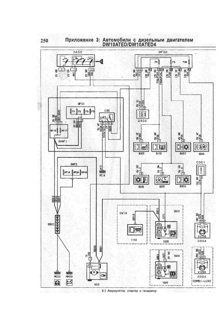 peugeot 406 1999 2002 wiring diagram service manual peugeot