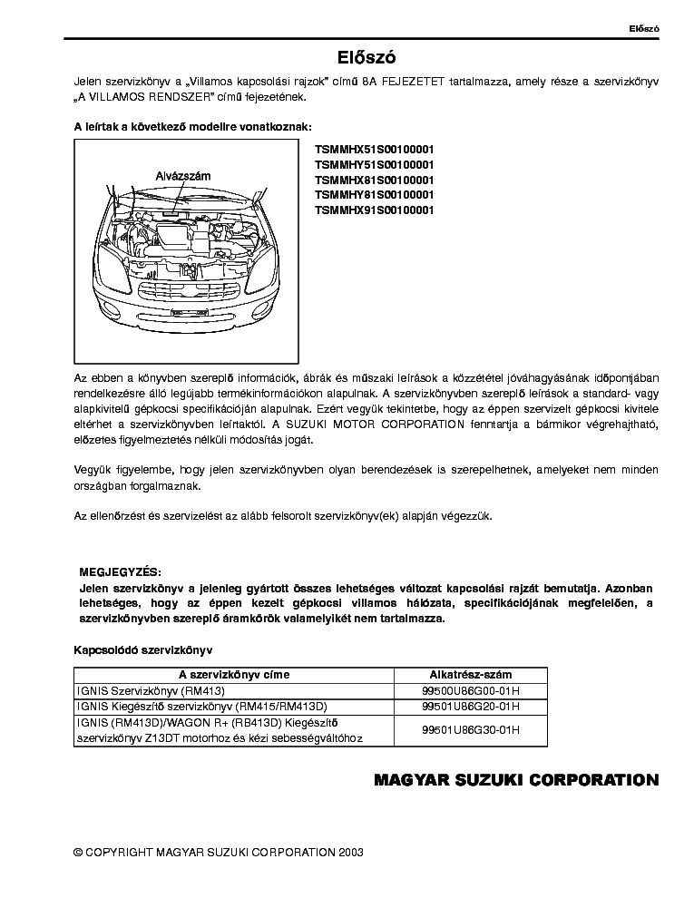 suzuki ignis kapcsolasi rajzok service manual download schematics rh elektrotanya com owner's manual suzuki ignis 2017 suzuki ignis service manual (rg413/rm413)
